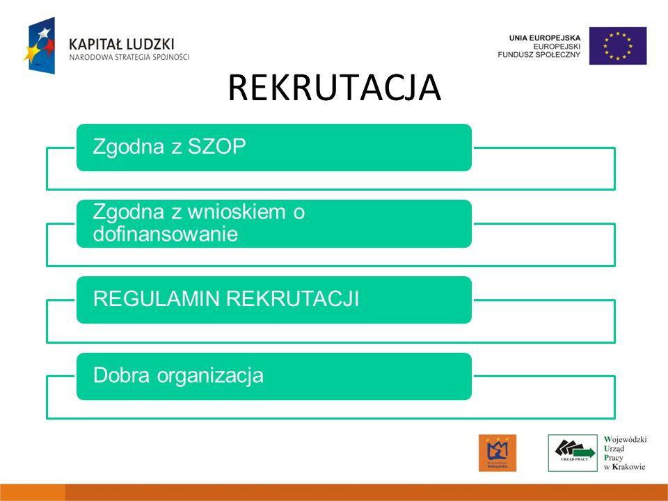 REKRUTACJA Zgodna z SZOP Zgodna z wnioskiem o dofinansowanie REGULAMIN REKRUTACJIDobra organizacja