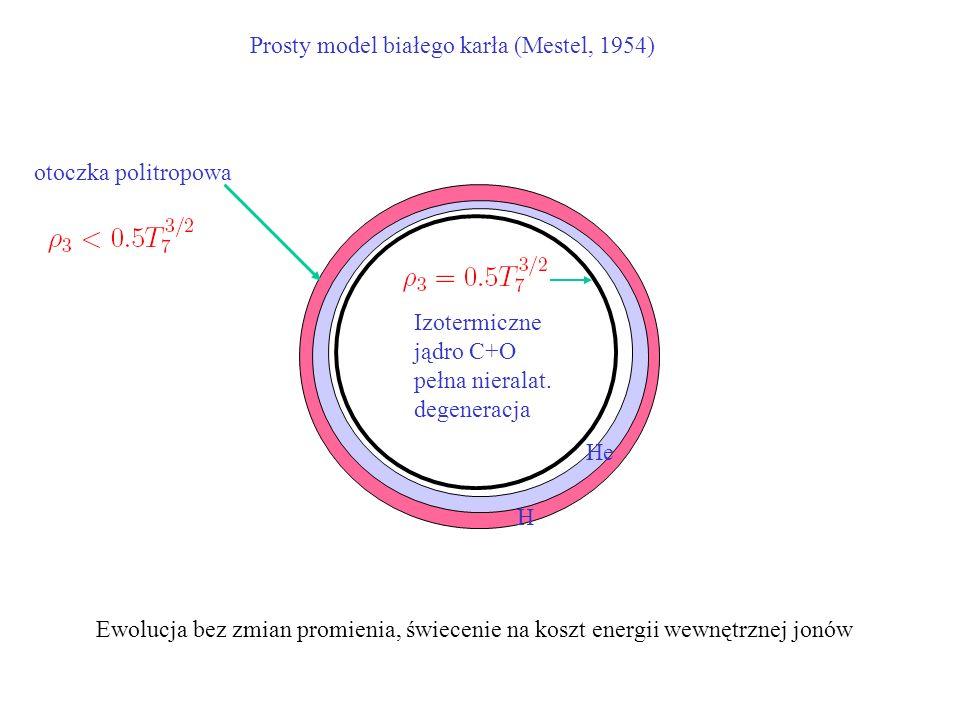 He Prosty model białego karła (Mestel, 1954) otoczka politropowa Izotermiczne jądro C+O pełna nieralat. degeneracja H Ewolucja bez zmian promienia, św