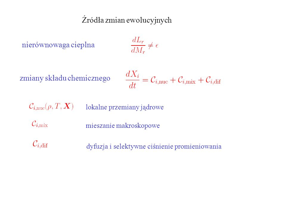 lokalne zmiany składu chemicznego w wyniku syntezy jądrowej
