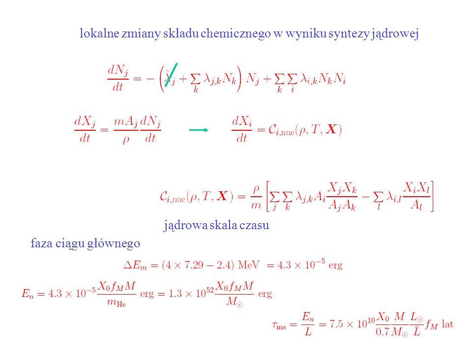 jądrowa skala czasu faza ciągu głównego