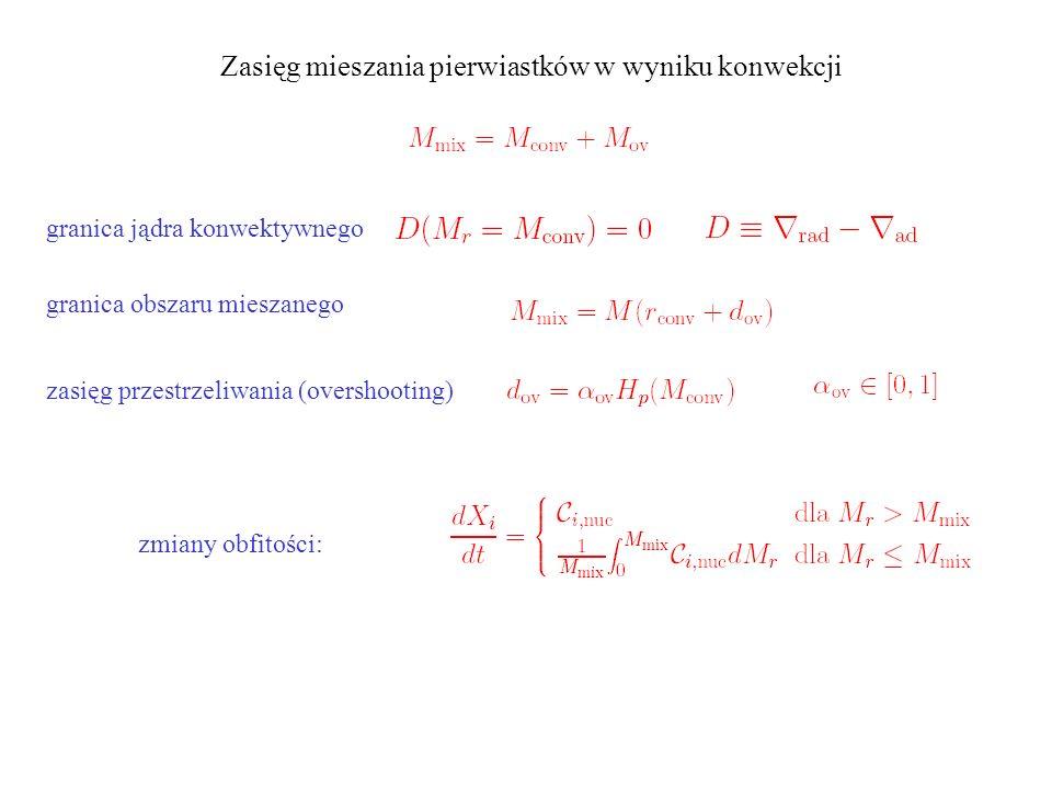 Zasięg mieszania pierwiastków w wyniku konwekcji granica jądra konwektywnego granica obszaru mieszanego zasięg przestrzeliwania (overshooting) zmiany