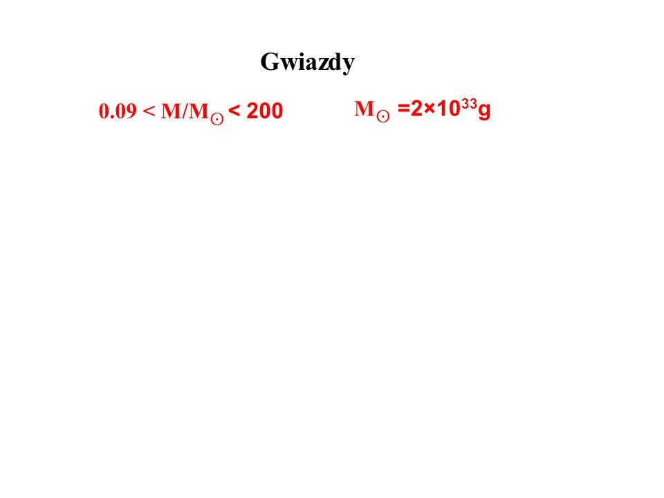 Gwiazdy 0.09 < M/M < 200 M =2×10 33 g
