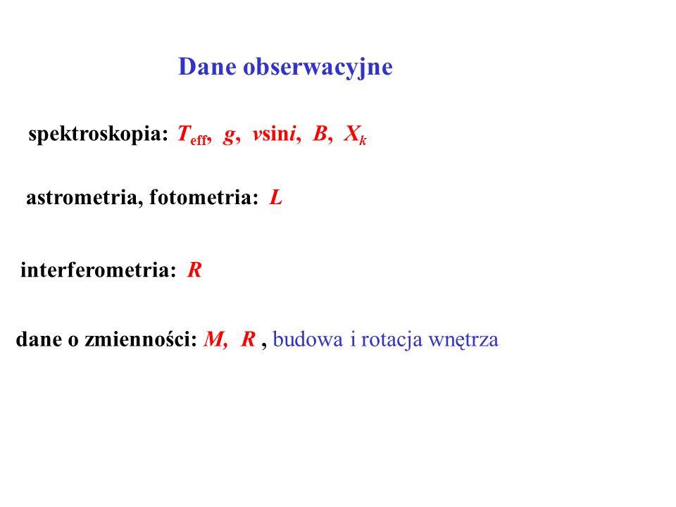 Dane obserwacyjne spektroskopia: T eff, g, vsini, B, X k astrometria, fotometria: L interferometria: R dane o zmienności: M, R, budowa i rotacja wnętr