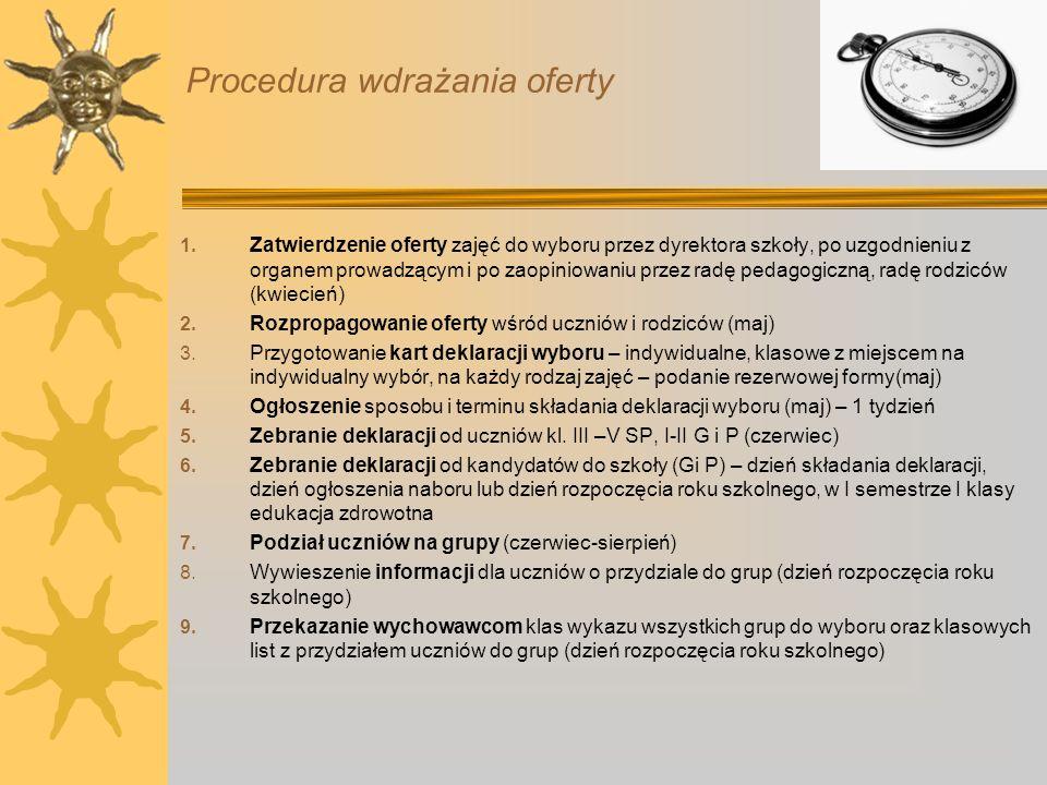 Procedura wdrażania oferty 1. Zatwierdzenie oferty zajęć do wyboru przez dyrektora szkoły, po uzgodnieniu z organem prowadzącym i po zaopiniowaniu prz