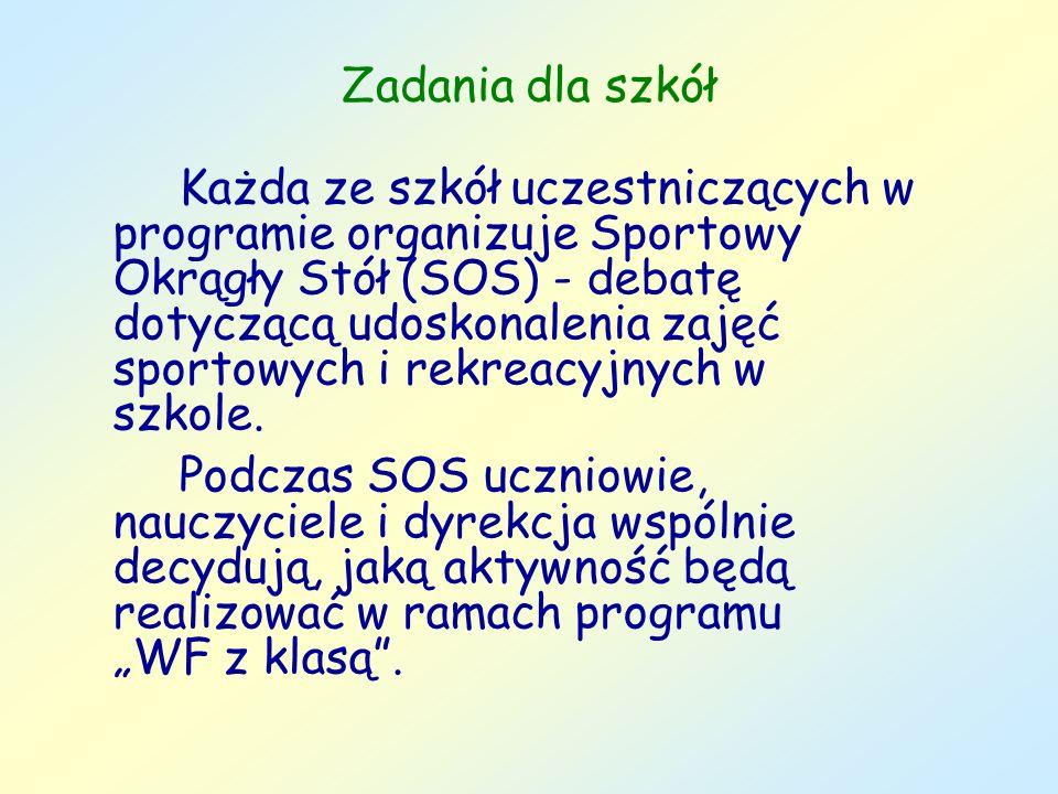 Zadania dla szkół Każda ze szkół uczestniczących w programie organizuje Sportowy Okrągły Stół (SOS) - debatę dotyczącą udoskonalenia zajęć sportowych