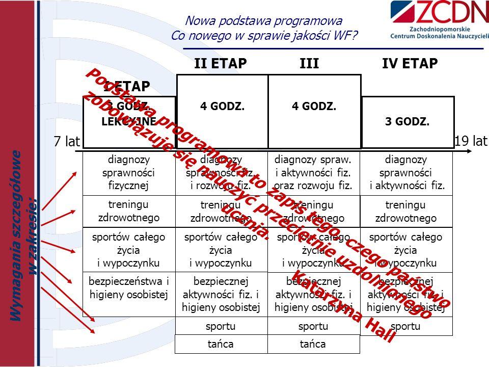 Etapy procedury dopuszczenia programu nauczania do użytku w danej szkole Nauczyciel przedstawia dyrektorowi szkoły program nauczania (wniosek).