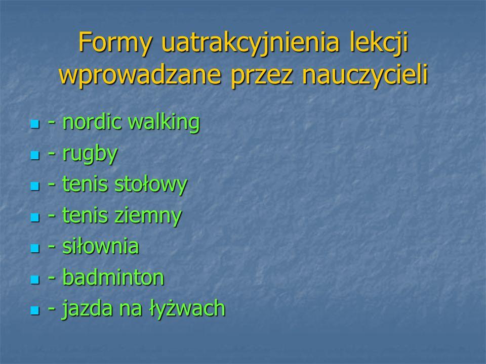 Formy uatrakcyjnienia lekcji wprowadzane przez nauczycieli - nordic walking - nordic walking - rugby - rugby - tenis stołowy - tenis stołowy - tenis ziemny - tenis ziemny - siłownia - siłownia - badminton - badminton - jazda na łyżwach - jazda na łyżwach