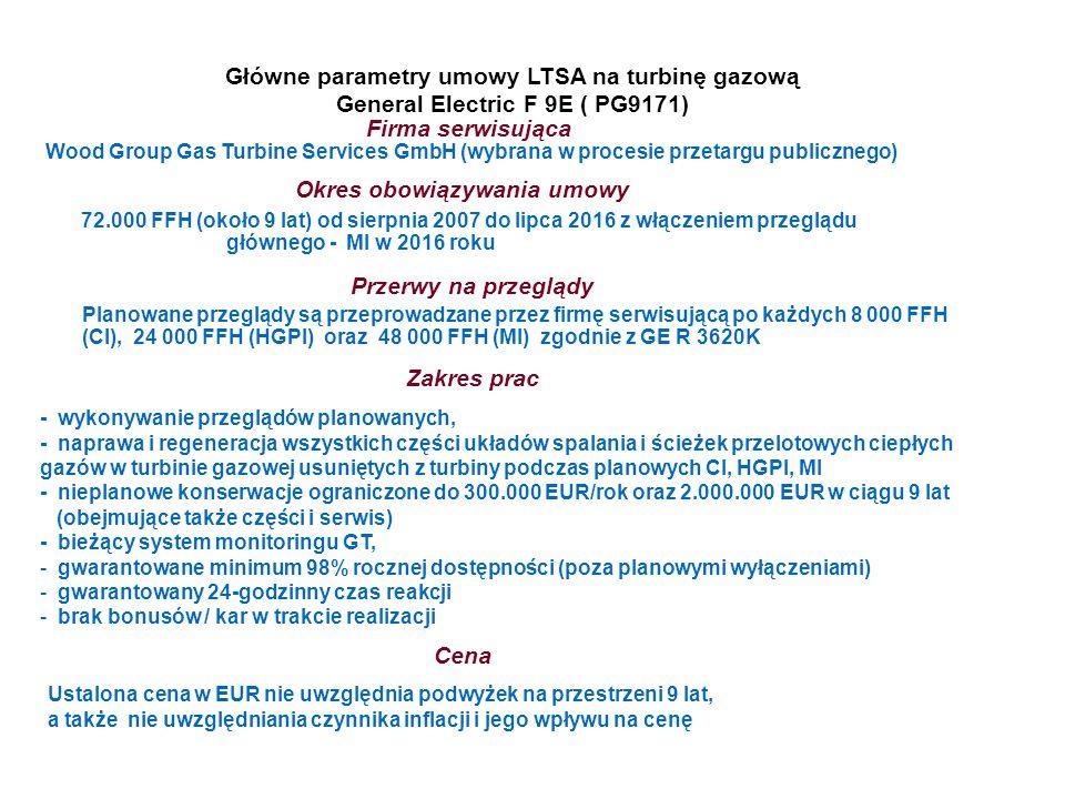Główne parametry umowy LTSA na turbinę gazową General Electric F 9E ( PG9171) Przerwy na przeglądy Planowane przeglądy są przeprowadzane przez firmę serwisującą po każdych 8 000 FFH (Cl), 24 000 FFH (HGPI) oraz 48 000 FFH (MI) zgodnie z GE R 3620K Firma serwisująca Wood Group Gas Turbine Services GmbH (wybrana w procesie przetargu publicznego) Okres obowiązywania umowy 72.000 FFH (około 9 lat) od sierpnia 2007 do lipca 2016 z włączeniem przeglądu głównego - MI w 2016 roku Zakres prac - wykonywanie przeglądów planowanych, - naprawa i regeneracja wszystkich części układów spalania i ścieżek przelotowych ciepłych gazów w turbinie gazowej usuniętych z turbiny podczas planowych CI, HGPI, MI - nieplanowe konserwacje ograniczone do 300.000 EUR/rok oraz 2.000.000 EUR w ciągu 9 lat (obejmujące także części i serwis) - bieżący system monitoringu GT, - gwarantowane minimum 98% rocznej dostępności (poza planowymi wyłączeniami) - gwarantowany 24-godzinny czas reakcji - brak bonusów / kar w trakcie realizacji Cena Ustalona cena w EUR nie uwzględnia podwyżek na przestrzeni 9 lat, a także nie uwzględniania czynnika inflacji i jego wpływu na cenę