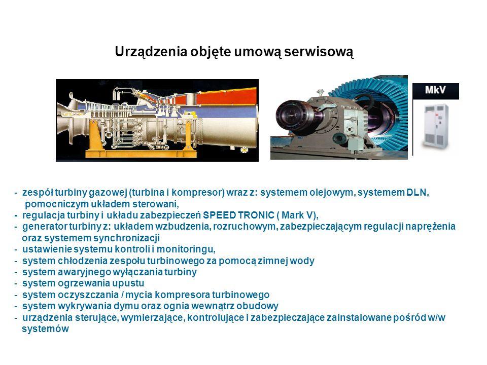 Urządzenia objęte umową serwisową - zespół turbiny gazowej (turbina i kompresor) wraz z: systemem olejowym, systemem DLN, pomocniczym układem sterowan