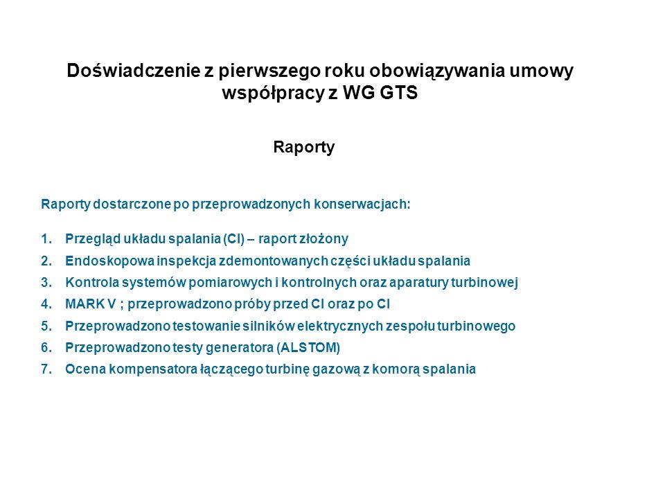 Doświadczenie z pierwszego roku obowiązywania umowy współpracy z WG GTS Raporty Raporty dostarczone po przeprowadzonych konserwacjach: 1.Przegląd ukła