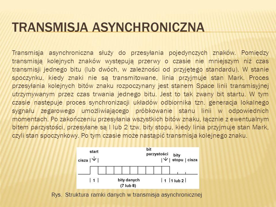 TRANSMISJA ASYNCHRONICZNA Transmisja asynchroniczna służy do przesyłania pojedynczych znaków. Pomiędzy transmisją kolejnych znaków występują przerwy o