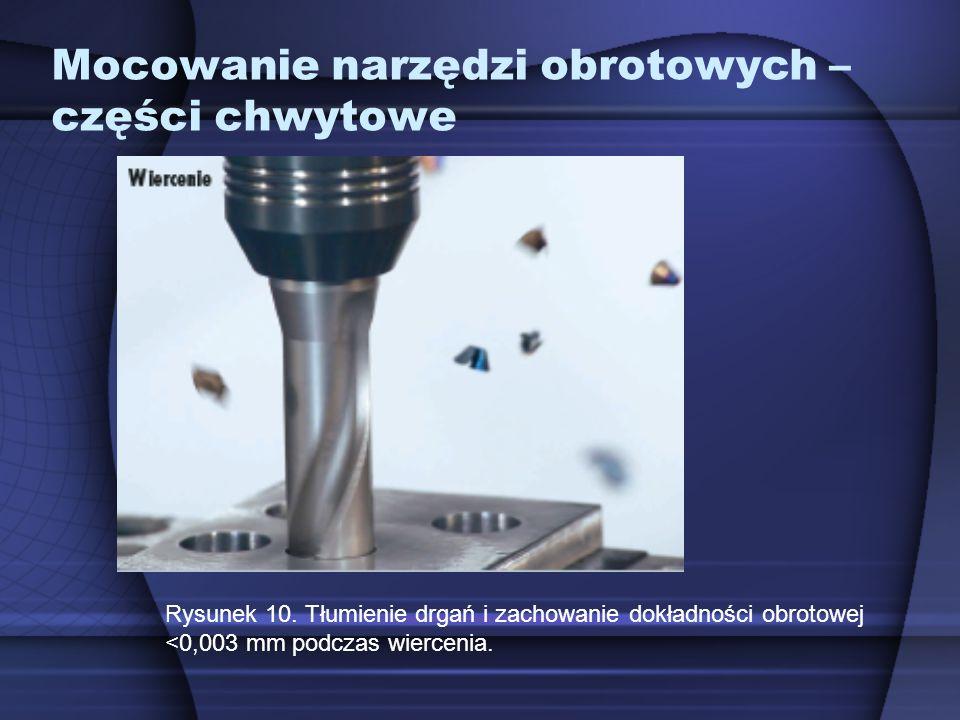 Mocowanie narzędzi obrotowych – części chwytowe Rysunek 10. Tłumienie drgań i zachowanie dokładności obrotowej <0,003 mm podczas wiercenia.