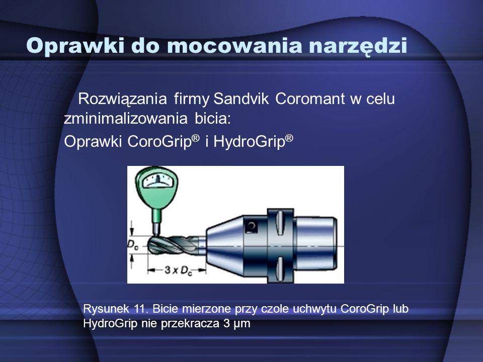 Rozwiązania firmy Sandvik Coromant w celu zminimalizowania bicia: Oprawki CoroGrip ® i HydroGrip ® Rysunek 11. Bicie mierzone przy czole uchwytu CoroG