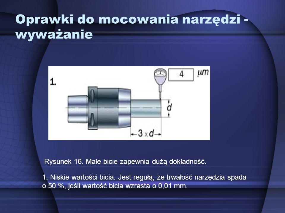 Oprawki do mocowania narzędzi - wyważanie Rysunek 16. Małe bicie zapewnia dużą dokładność. 1. Niskie wartości bicia. Jest regułą, że trwałość narzędzi