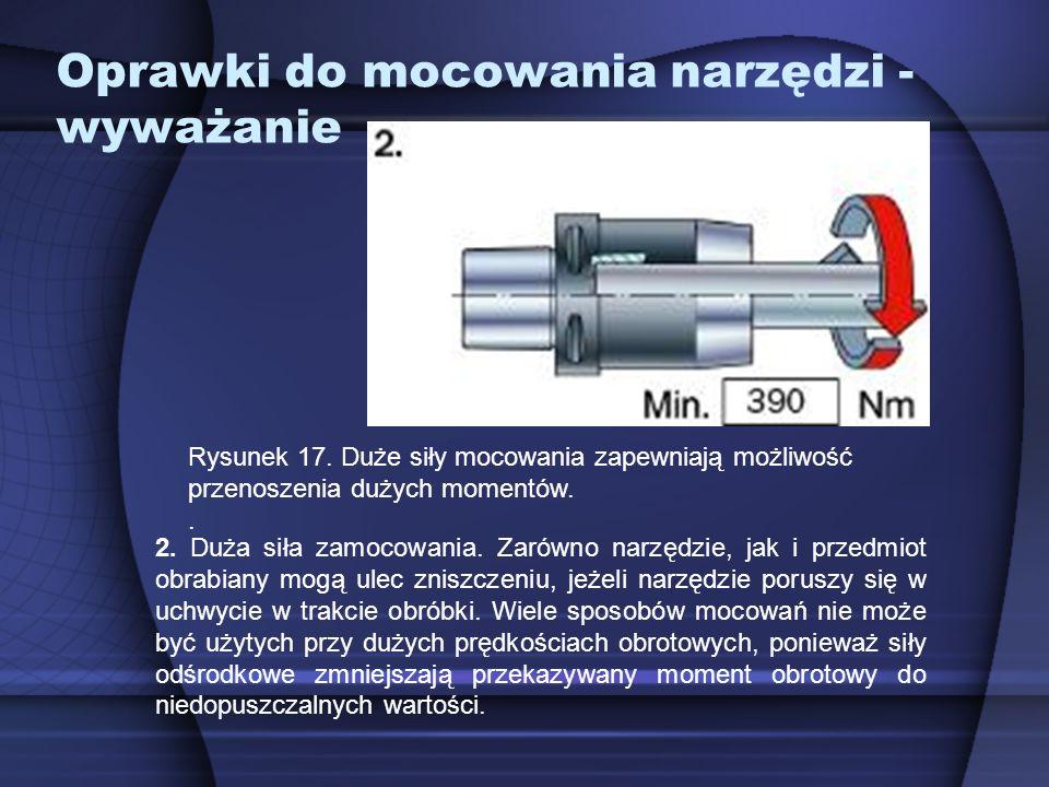 Oprawki do mocowania narzędzi - wyważanie Rysunek 17. Duże siły mocowania zapewniają możliwość przenoszenia dużych momentów.. 2. Duża siła zamocowania