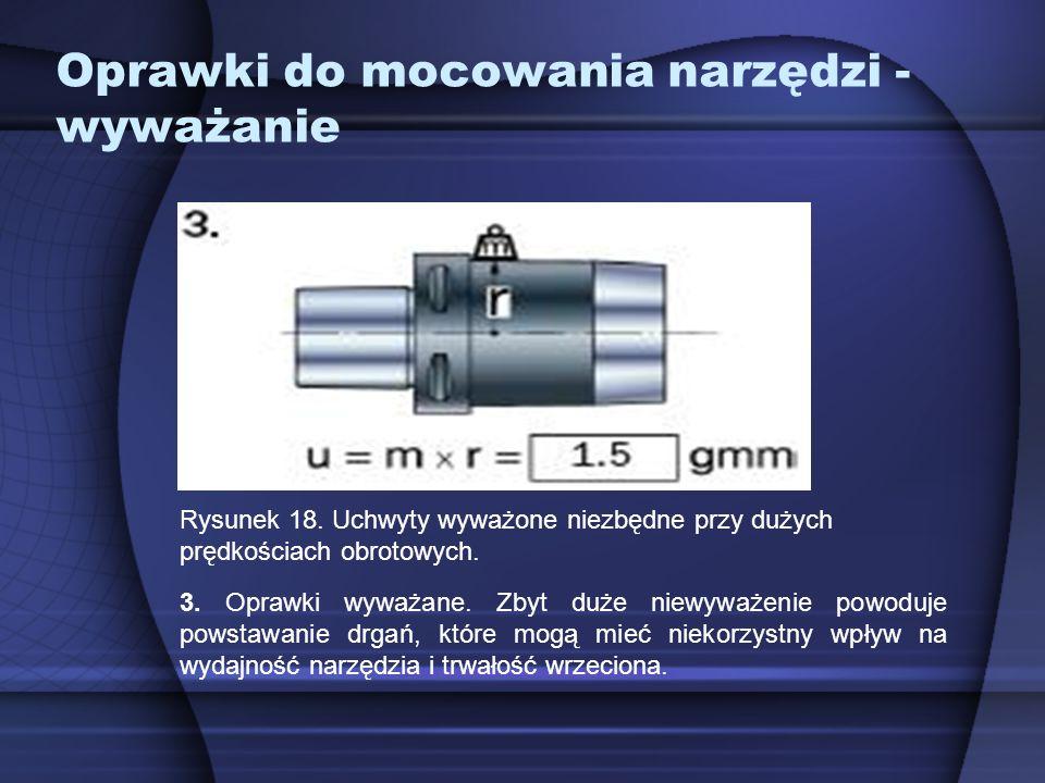 Oprawki do mocowania narzędzi - wyważanie Rysunek 18. Uchwyty wyważone niezbędne przy dużych prędkościach obrotowych. 3. Oprawki wyważane. Zbyt duże n