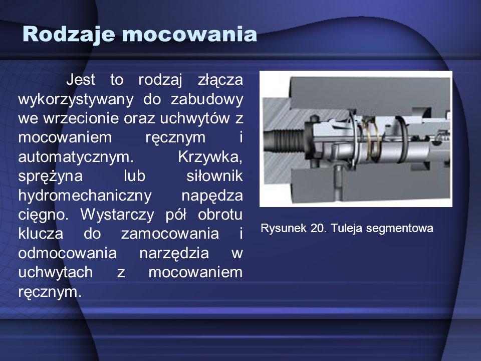 Rodzaje mocowania Rysunek 20. Tuleja segmentowa Jest to rodzaj złącza wykorzystywany do zabudowy we wrzecionie oraz uchwytów z mocowaniem ręcznym i au