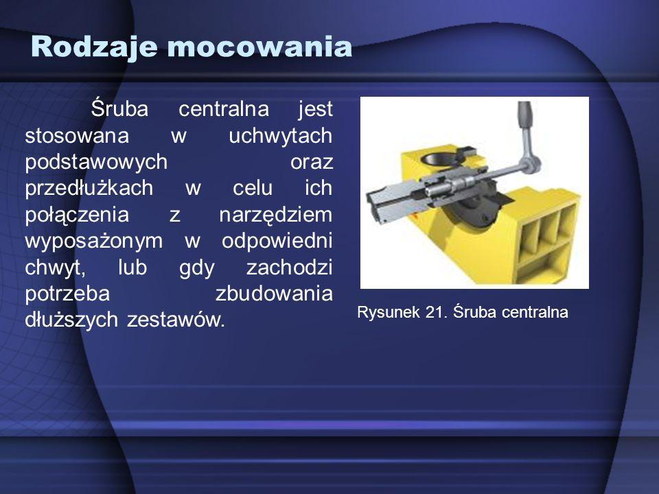 Rodzaje mocowania Rysunek 21. Śruba centralna Śruba centralna jest stosowana w uchwytach podstawowych oraz przedłużkach w celu ich połączenia z narzęd