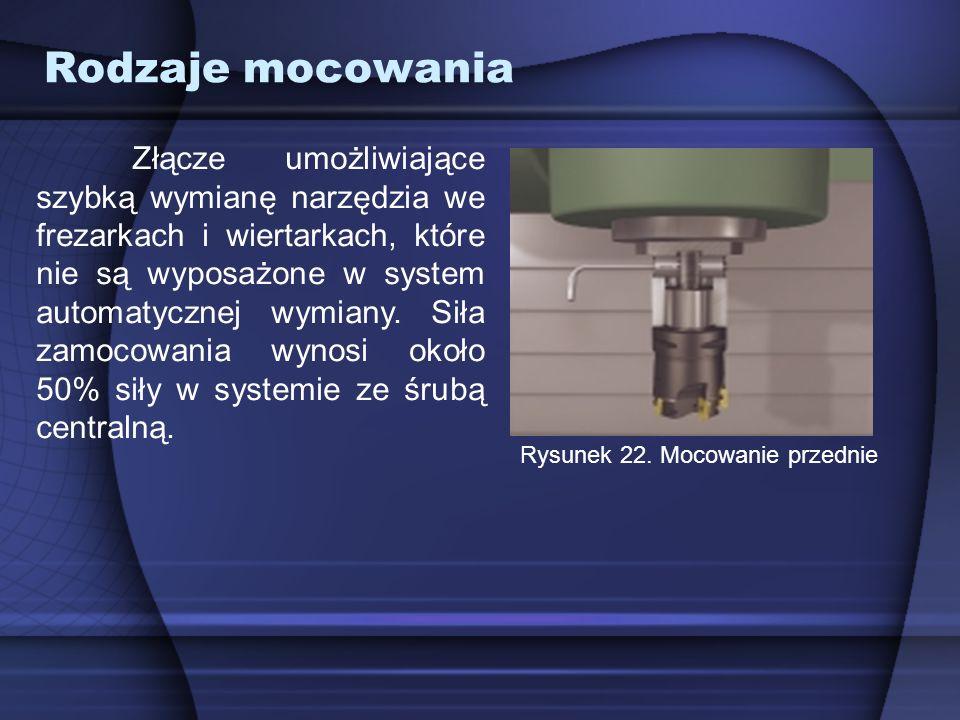 Rodzaje mocowania Rysunek 22. Mocowanie przednie Złącze umożliwiające szybką wymianę narzędzia we frezarkach i wiertarkach, które nie są wyposażone w