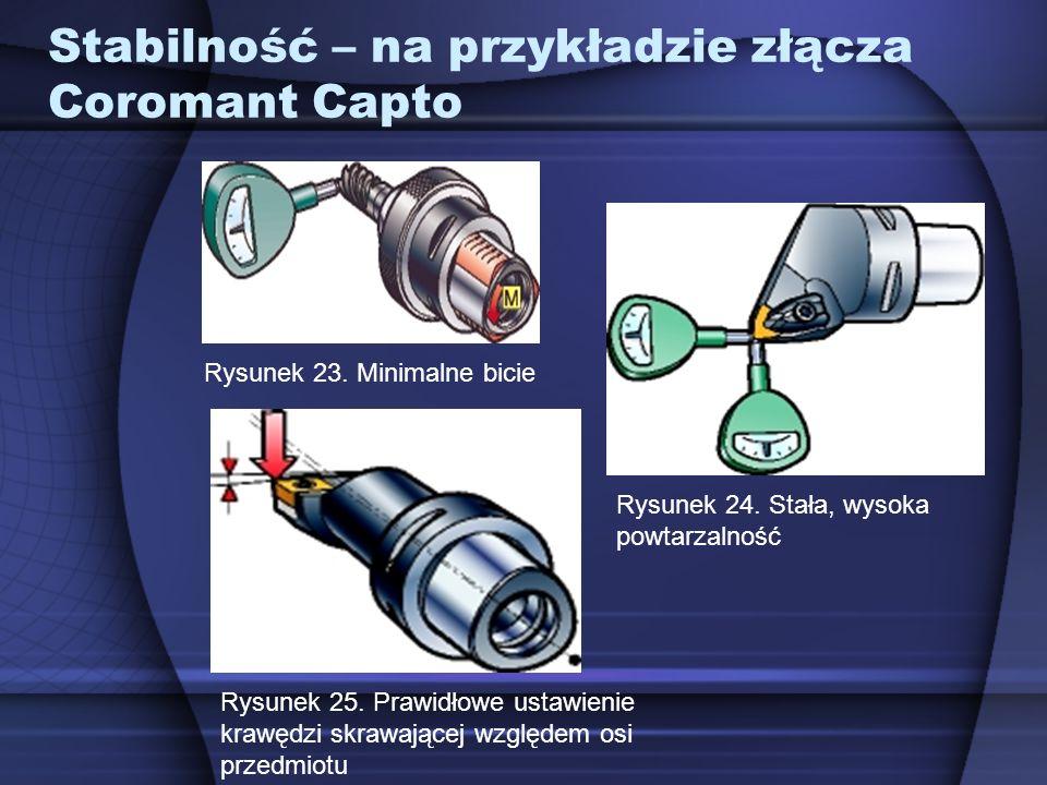 Stabilność – na przykładzie złącza Coromant Capto Rysunek 23. Minimalne bicie Rysunek 24. Stała, wysoka powtarzalność Rysunek 25. Prawidłowe ustawieni
