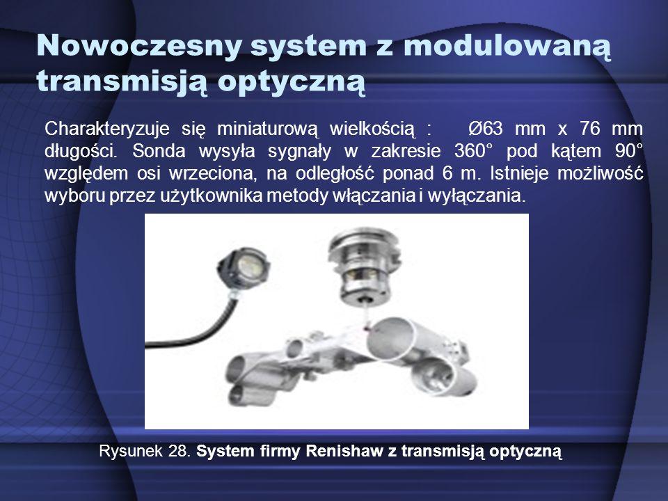 Nowoczesny system z modulowaną transmisją optyczną Charakteryzuje się miniaturową wielkością : Ø63 mm x 76 mm długości. Sonda wysyła sygnały w zakresi