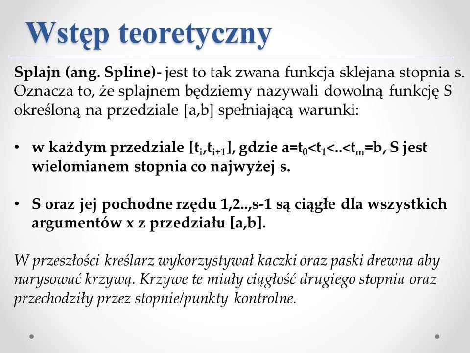 Wstęp teoretyczny Splajn (ang. Spline)- jest to tak zwana funkcja sklejana stopnia s. Oznacza to, że splajnem będziemy nazywali dowolną funkcję S okre