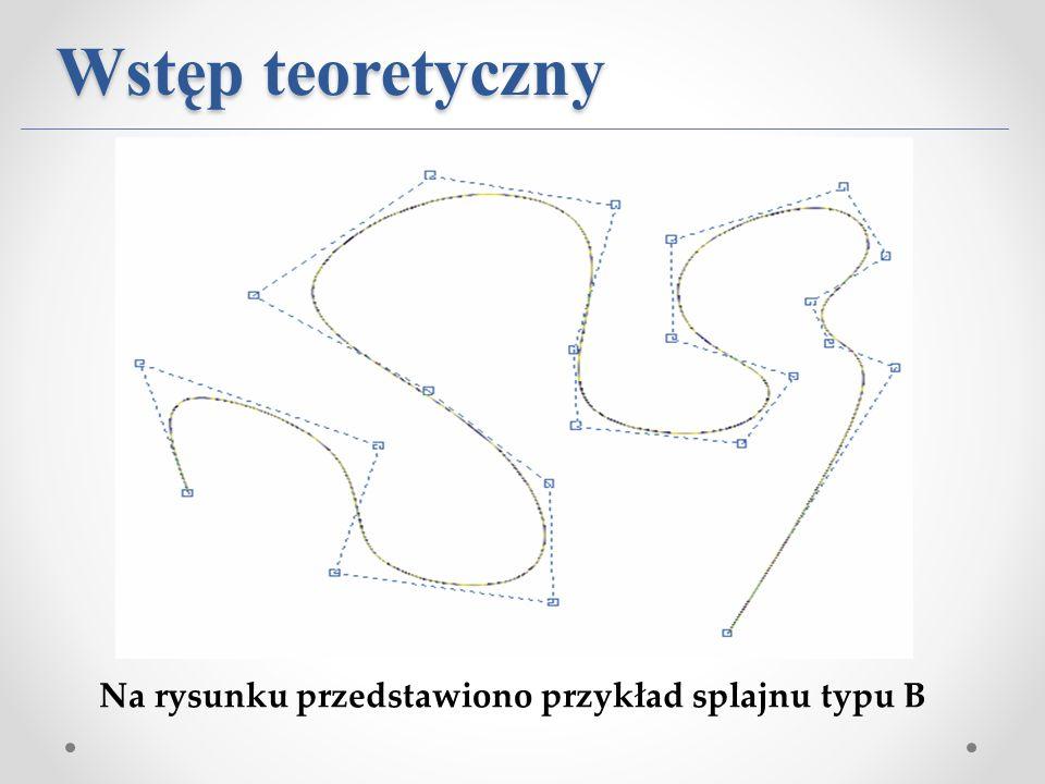 Wstęp teoretyczny Podział splajnów: A-spline – tworzy krzywą przechodzącą przez zaprogramowane punkty pomocniczne (wielomian trzeciego stopnia) B-spline – Zaprogramowane punkty nie są punktami pomocniczymui, lecz tylko punktami kontrolnymi.
