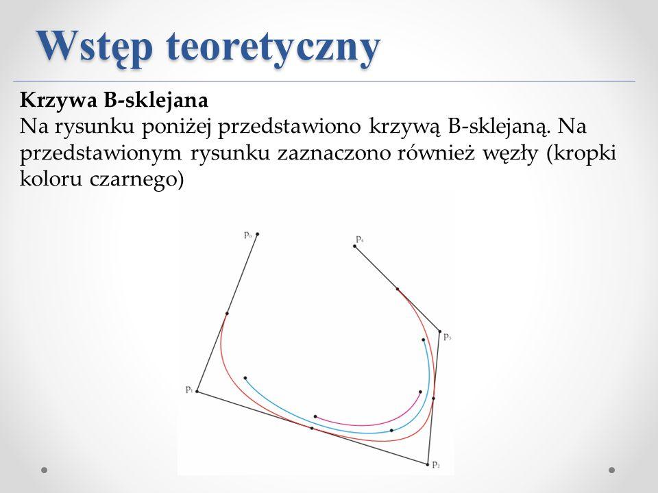 Wstęp teoretyczny Krzywa B-sklejana Na rysunku poniżej przedstawiono krzywą B-sklejaną. Na przedstawionym rysunku zaznaczono również węzły (kropki kol