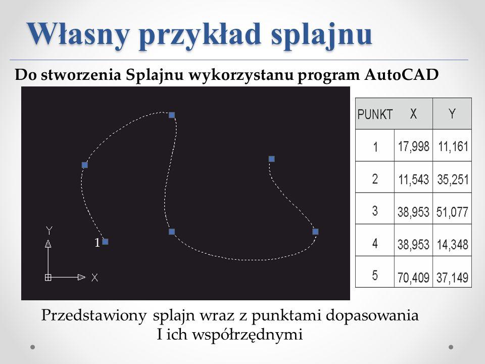 Własny przykład splajnu Tworzenie polilini – zabieg przekształcenia splajnu mający Na celu zaprogramowanie obrabiarki bez implementacji typu splajn ( implementacja liniowo kołowa) Splajn przekonwertowana na polilinię przy użyciu dokładności rzędu 2 w programie AutoCAD
