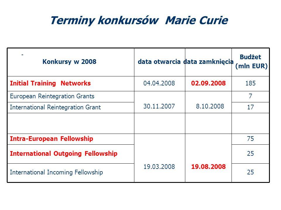 - Terminy konkursów Marie Curie