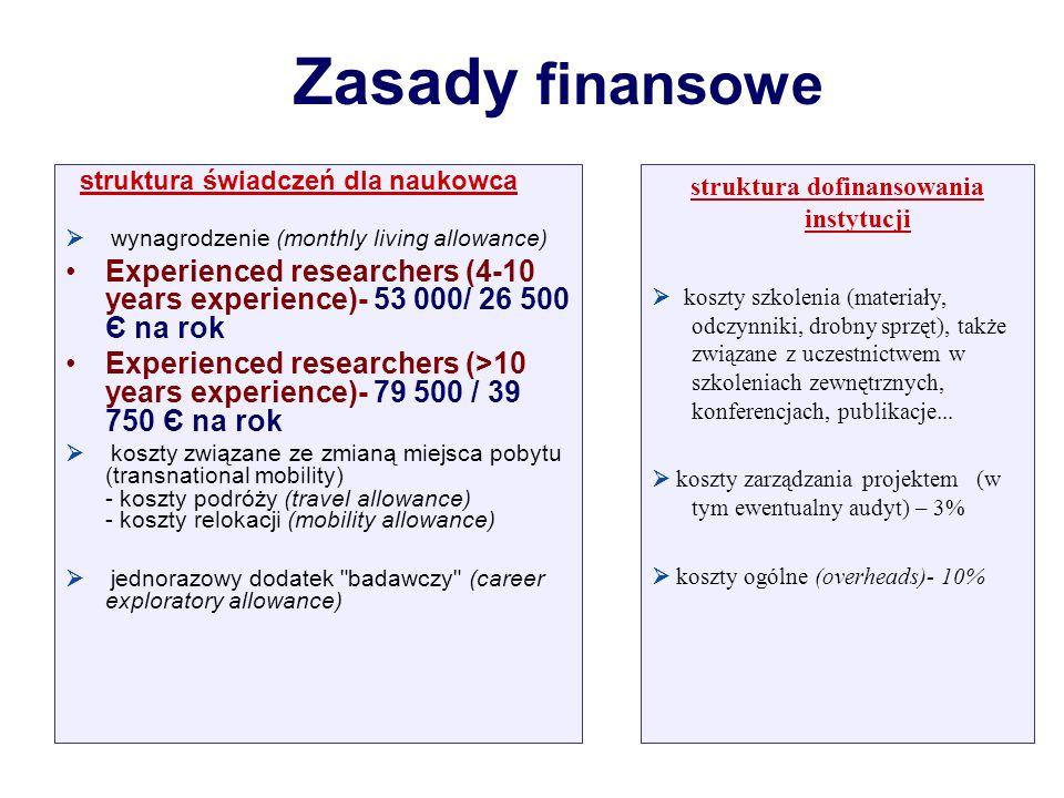 Zasady finansowe struktura świadczeń dla naukowca wynagrodzenie (monthly living allowance) Experienced researchers (4-10 years experience)- 53 000/ 26