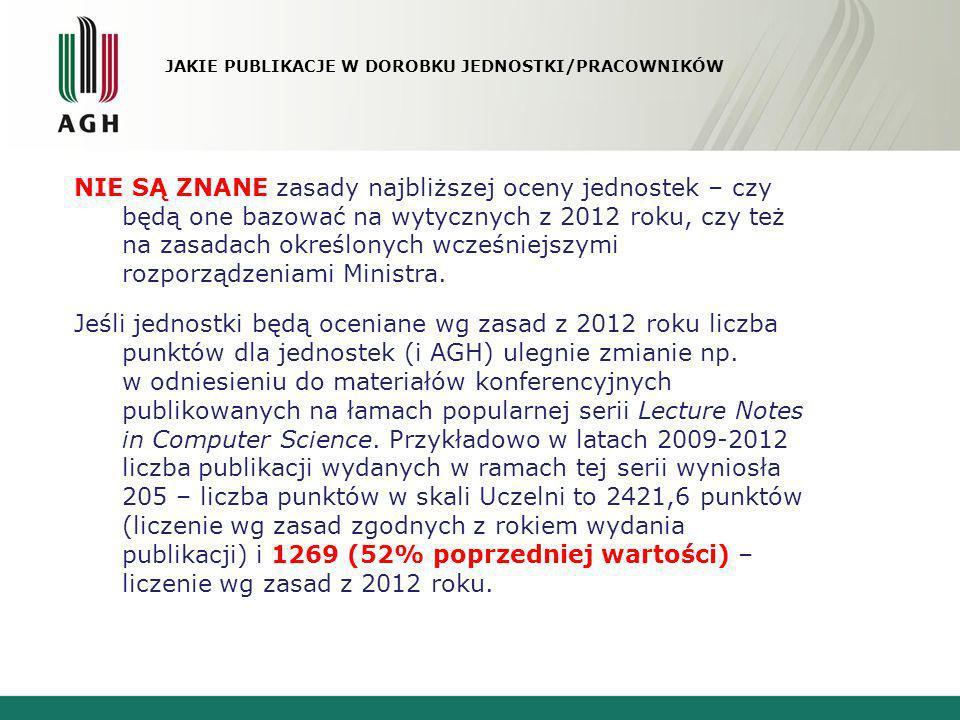 JAKIE PUBLIKACJE W DOROBKU JEDNOSTKI/PRACOWNIKÓW NIE SĄ ZNANE zasady najbliższej oceny jednostek – czy będą one bazować na wytycznych z 2012 roku, czy