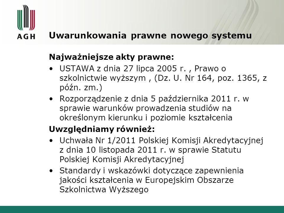 Uwarunkowania prawne nowego systemu Najważniejsze akty prawne: USTAWA z dnia 27 lipca 2005 r., Prawo o szkolnictwie wyższym, (Dz. U. Nr 164, poz. 1365