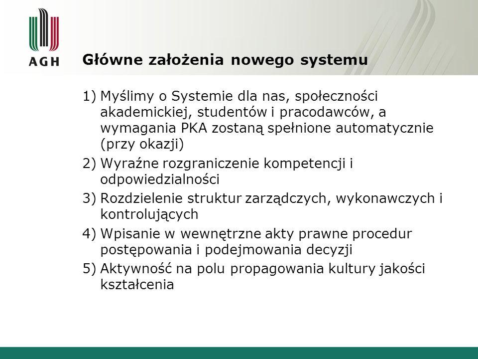 Główne założenia nowego systemu 1)Myślimy o Systemie dla nas, społeczności akademickiej, studentów i pracodawców, a wymagania PKA zostaną spełnione au