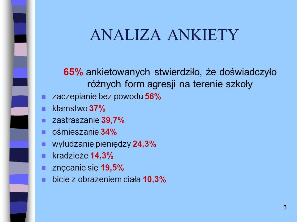 4 AGRESJA, to wroga, napastliwa postawa lub zachowanie się względem kogoś lub czegoś Słownik Współczesnego Języka Polskiego