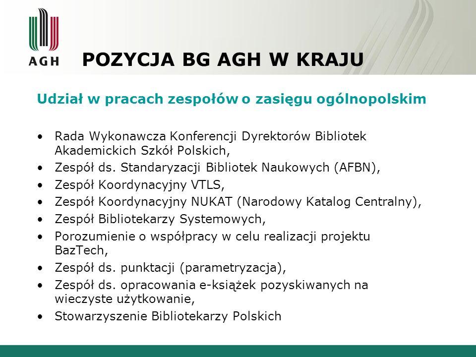 POZYCJA BG AGH W KRAJU Udział w pracach zespołów o zasięgu ogólnopolskim Rada Wykonawcza Konferencji Dyrektorów Bibliotek Akademickich Szkół Polskich,