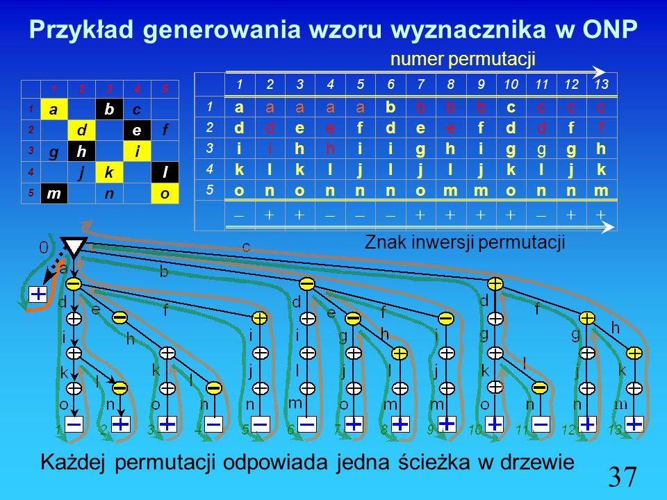 adiko ln - ehko ln - -fijn + a*(d*i*(k*o-l*n)-e*h*(k*o-l*n)+f*i*j*n) KONIEC konwertowania wzoru w ONP do notacji nawiasowej 36