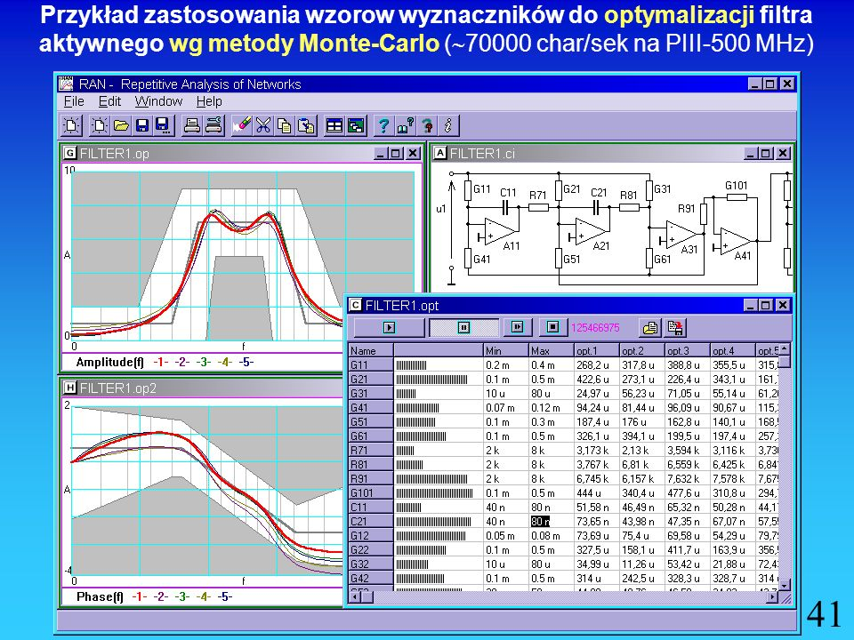 Przykład zastosowania wzoru wyznacznika do obserwacji charakterystyk częstotliwościowych i czasowych filtra aktywnego 40