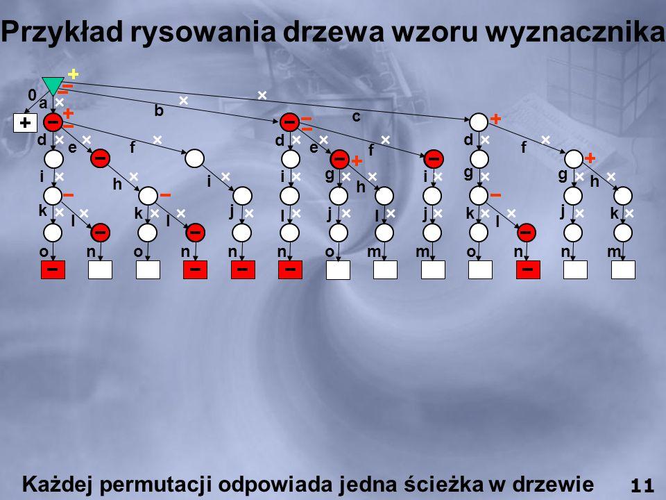 Przykład rysowania drzewa wzoru wyznacznika 12345678910111213 1 aaaabbbccc 2 deedf 3 ihg 4 5 numer permutacji Każdej permutacji odpowiada jedna ścieżk