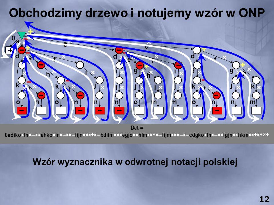 Przykład rysowania drzewa wzoru wyznacznika Każdej permutacji odpowiada jedna ścieżka w drzewie 0 11