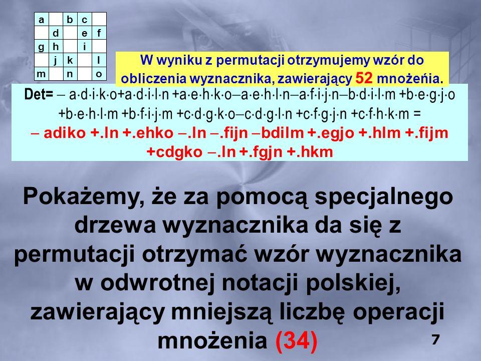 7 onm lkj ihg fed cba Det= a d i k o+a d i l n +a e h k o a e h l n a f i j n b d i l m +b e g j o +b e h l m +b f i j m +c d g k o c d g l n +c f g j n +c f h k m = adiko +.ln +.ehko.ln.fijn bdilm +.egjo +.hlm +.fijm +cdgko.ln +.fgjn +.hkm W wyniku z permutacji otrzymujemy wzór do obliczenia wyznacznika, zawierający 52 mnożeńia.