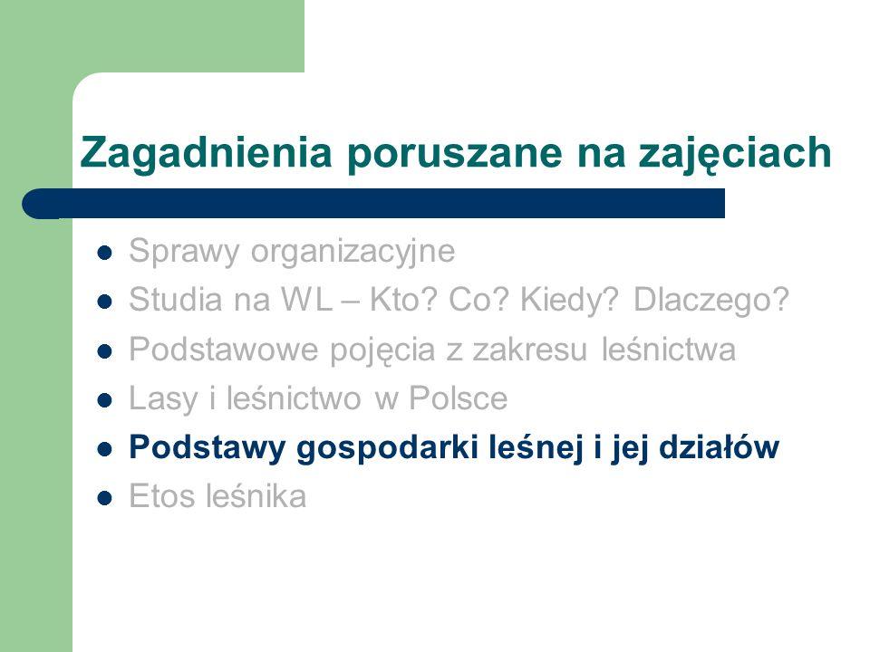 Zagadnienia poruszane na zajęciach Sprawy organizacyjne Studia na WL – Kto? Co? Kiedy? Dlaczego? Podstawowe pojęcia z zakresu leśnictwa Lasy i leśnict