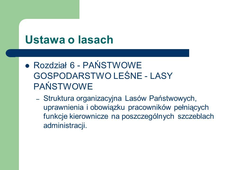 Ustawa o lasach Rozdział 6 - PAŃSTWOWE GOSPODARSTWO LEŚNE - LASY PAŃSTWOWE – Struktura organizacyjna Lasów Państwowych, uprawnienia i obowiązku pracow