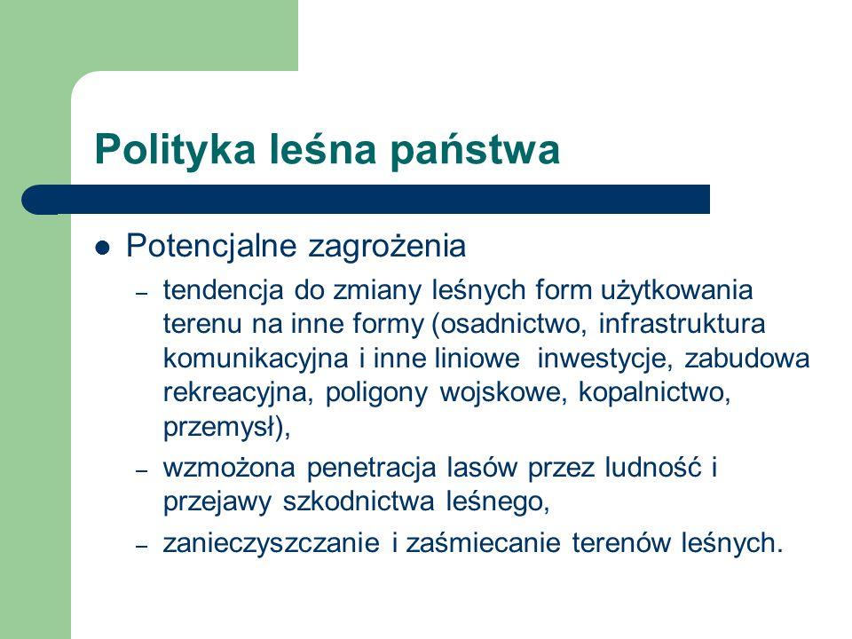 Polityka leśna państwa Potencjalne zagrożenia – tendencja do zmiany leśnych form użytkowania terenu na inne formy (osadnictwo, infrastruktura komunika