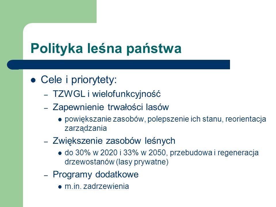 Polityka leśna państwa Cele i priorytety: – TZWGL i wielofunkcyjność – Zapewnienie trwałości lasów powiększanie zasobów, polepszenie ich stanu, reorie