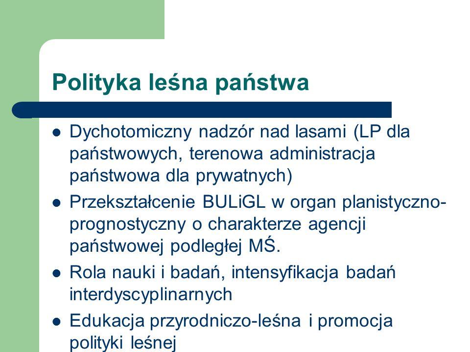 Polityka leśna państwa Dychotomiczny nadzór nad lasami (LP dla państwowych, terenowa administracja państwowa dla prywatnych) Przekształcenie BULiGL w