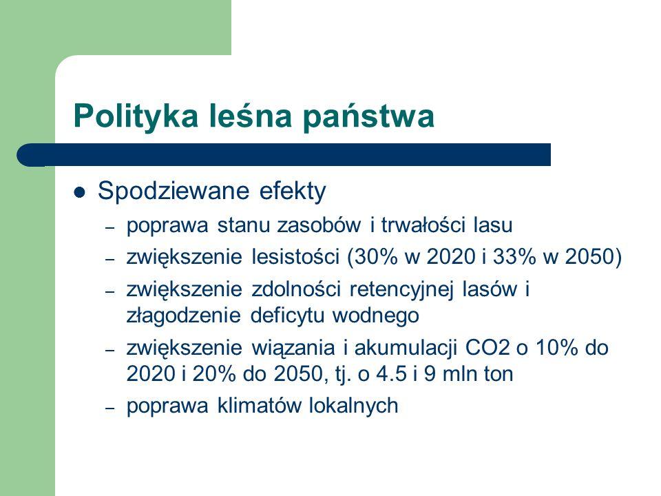 Polityka leśna państwa Spodziewane efekty – poprawa stanu zasobów i trwałości lasu – zwiększenie lesistości (30% w 2020 i 33% w 2050) – zwiększenie zd