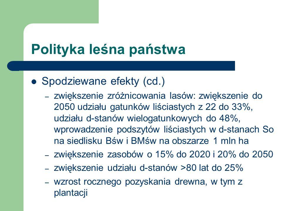 Polityka leśna państwa Spodziewane efekty (cd.) – zwiększenie zróżnicowania lasów: zwiększenie do 2050 udziału gatunków liściastych z 22 do 33%, udzia