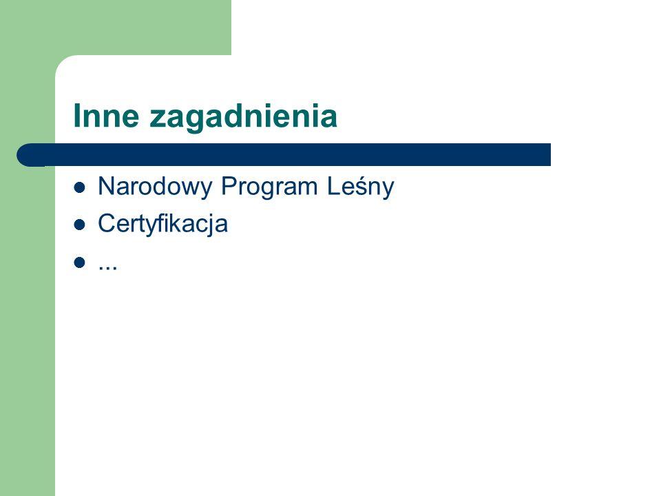 Inne zagadnienia Narodowy Program Leśny Certyfikacja...