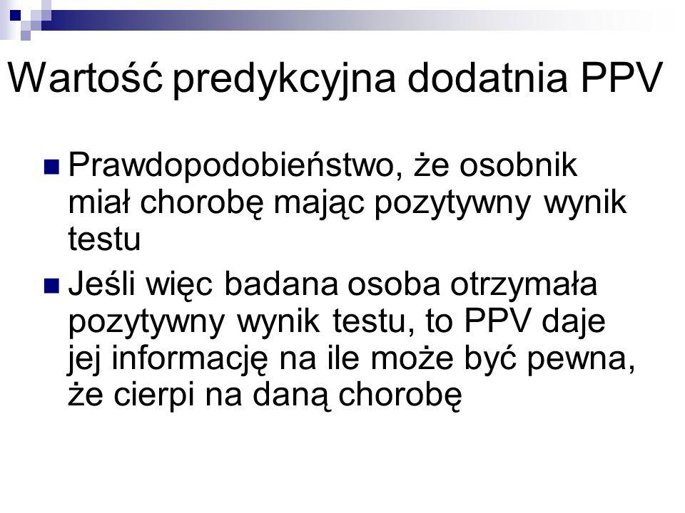 Prawdopodobieństwo, że osobnik miał chorobę mając pozytywny wynik testu Jeśli więc badana osoba otrzymała pozytywny wynik testu, to PPV daje jej infor